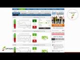 Optionprime.com Binary Options Trading Demo Introduction